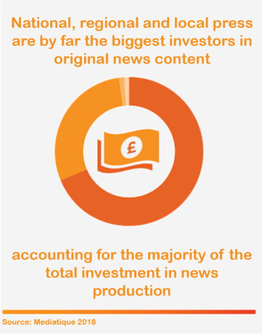 newsbrands investors